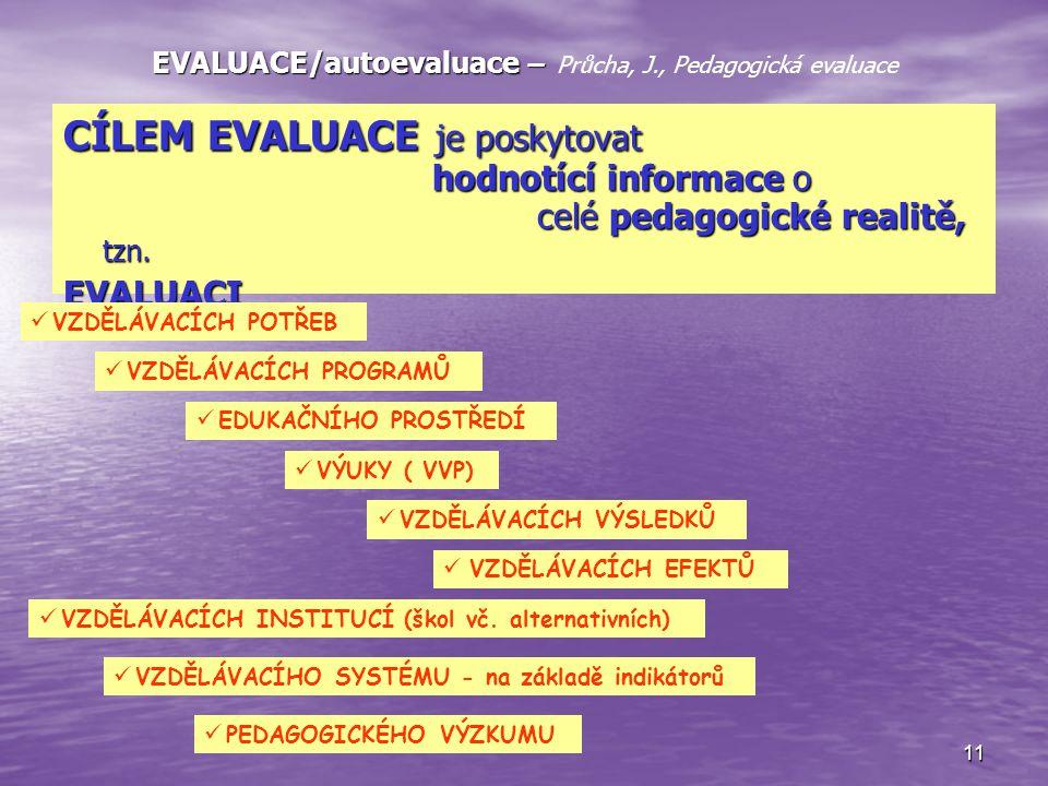 11 EVALUACE/autoevaluace – EVALUACE/autoevaluace – Průcha, J., Pedagogická evaluace CÍLEM EVALUACE je poskytovat hodnotící informace o celé pedagogické realitě, tzn.