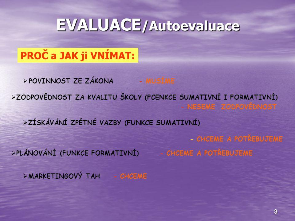 3 EVALUACE /Autoevaluace PROČ a JAK ji VNÍMAT:  POVINNOST ZE ZÁKONA  ZODPOVĚDNOST ZA KVALITU ŠKOLY (FCENKCE SUMATIVNÍ I FORMATIVNÍ)  ZÍSKÁVÁNÍ ZPĚTNÉ VAZBY (FUNKCE SUMATIVNÍ)  PLÁNOVÁNÍ (FUNKCE FORMATIVNÍ)  MARKETINGOVÝ TAH - MUSÍME - NESEME ZODPOVĚDNOST - CHCEME A POTŘEBUJEME - CHCEME