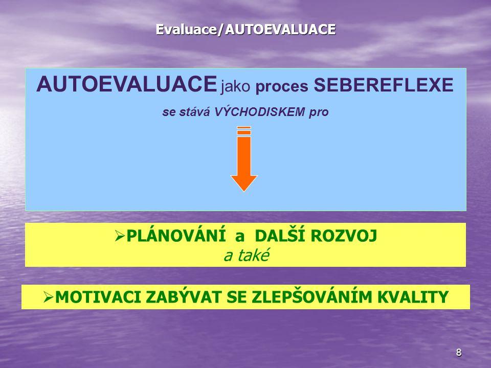 8 Evaluace/AUTOEVALUACE AUTOEVALUACE jako proces SEBEREFLEXE se stává VÝCHODISKEM pro  PLÁNOVÁNÍ a DALŠÍ ROZVOJ a také  MOTIVACI ZABÝVAT SE ZLEPŠOVÁNÍM KVALITY