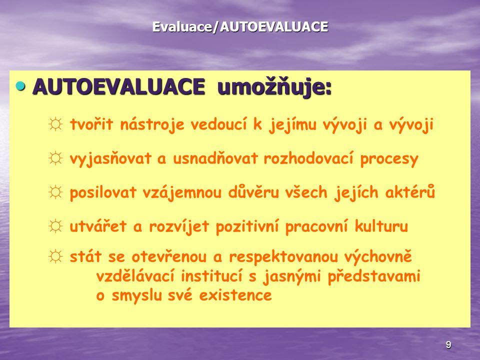 9 Evaluace/AUTOEVALUACE AUTOEVALUACE umožňuje: AUTOEVALUACE umožňuje: ☼ tvořit nástroje vedoucí k jejímu vývoji a vývoji ☼ vyjasňovat a usnadňovat rozhodovací procesy ☼ posilovat vzájemnou důvěru všech jejích aktérů ☼ utvářet a rozvíjet pozitivní pracovní kulturu ☼ stát se otevřenou a respektovanou výchovně vzdělávací institucí s jasnými představami o smyslu své existence