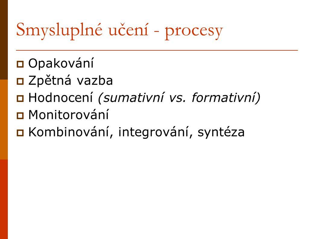 Smysluplné učení - procesy  Opakování  Zpětná vazba  Hodnocení (sumativní vs. formativní)  Monitorování  Kombinování, integrování, syntéza