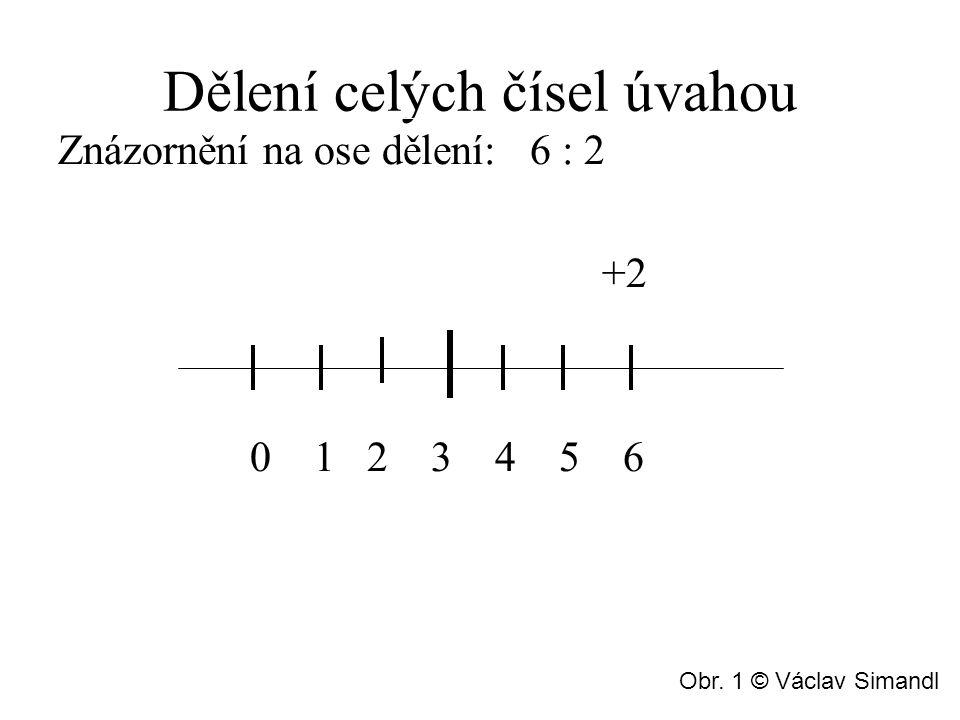 Dělení celých čísel úvahou Znázornění na ose dělení: 6 : 2 +2 0 1 2 3 4 5 6 Obr. 1 © Václav Simandl