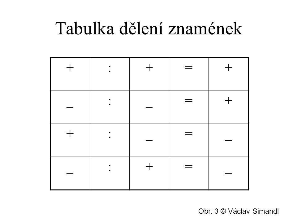 Tabulka dělení znamének +:+=+ _:_=+ +:_=_ _:+=_ Obr. 3 © Václav Simandl