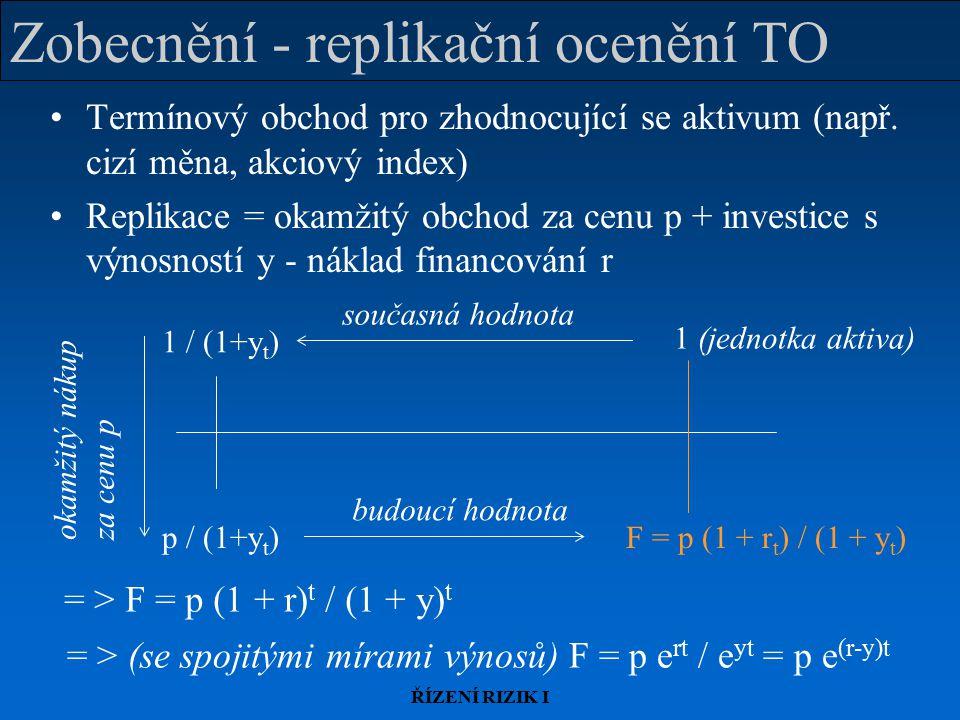 ŘÍZENÍ RIZIK I Zobecnění - replikační ocenění TO Termínový obchod pro zhodnocující se aktivum (např.
