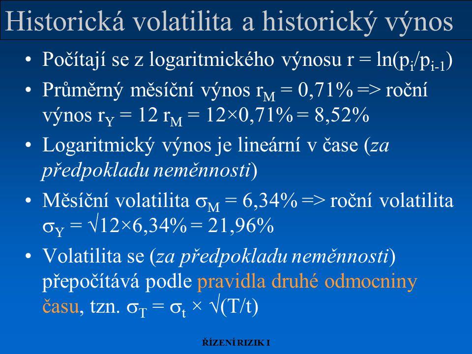 ŘÍZENÍ RIZIK I Historická volatilita a historický výnos Počítají se z logaritmického výnosu r = ln(p i /p i-1 ) Průměrný měsíční výnos r M = 0,71% => roční výnos r Y = 12 r M = 12×0,71% = 8,52% Logaritmický výnos je lineární v čase (za předpokladu neměnnosti) Měsíční volatilita  M = 6,34% => roční volatilita  Y =  12×6,34% = 21,96% Volatilita se (za předpokladu neměnnosti) přepočítává podle pravidla druhé odmocniny času, tzn.