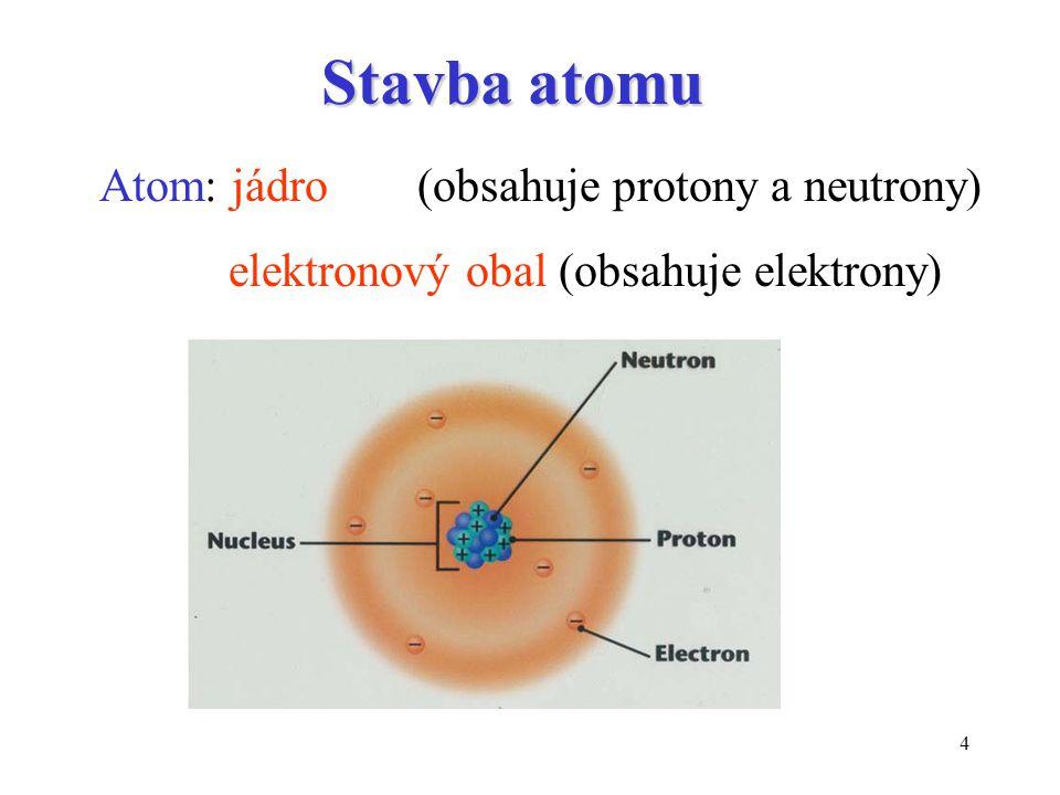 4 Stavba atomu Atom: jádro (obsahuje protony a neutrony) elektronový obal (obsahuje elektrony)