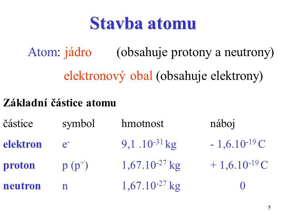 5 Stavba atomu Atom: jádro (obsahuje protony a neutrony) elektronový obal (obsahuje elektrony) Základní částice atomu částicesymbolhmotnost náboj elek