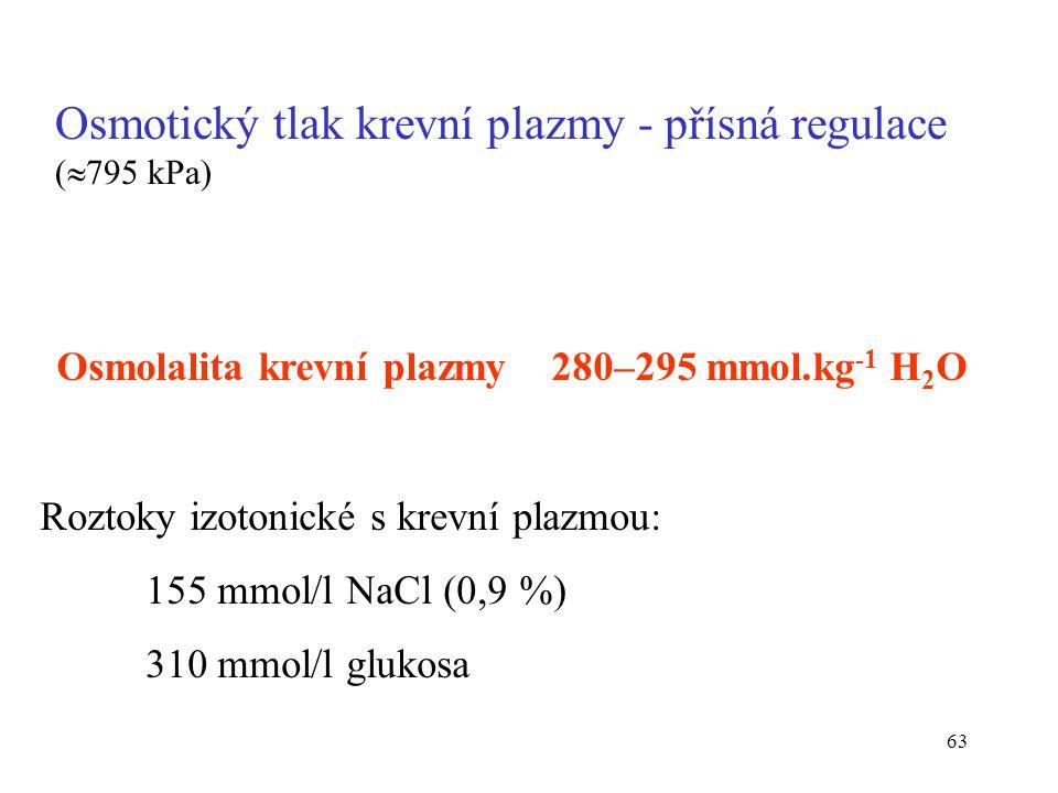 63 Osmotický tlak krevní plazmy - přísná regulace (  795 kPa) Osmolalita krevní plazmy 280–295 mmol.kg -1 H 2 O Roztoky izotonické s krevní plazmou: