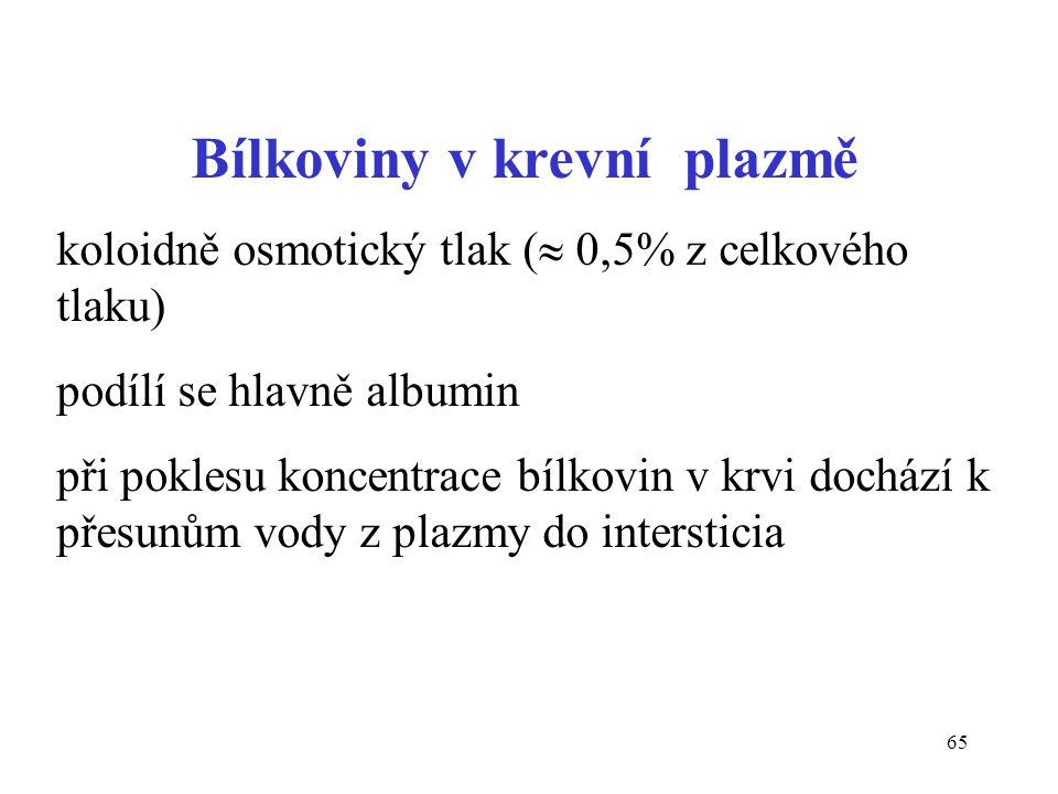 65 Bílkoviny v krevní plazmě koloidně osmotický tlak (  0,5% z celkového tlaku) podílí se hlavně albumin při poklesu koncentrace bílkovin v krvi doch