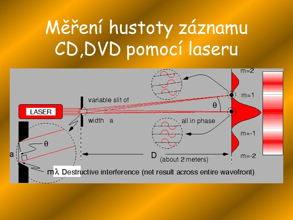 Měření hustoty záznamu CD,DVD pomocí laseru