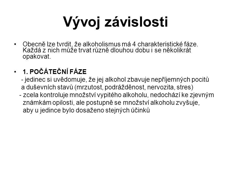 Vývoj závislosti Obecně lze tvrdit, že alkoholismus má 4 charakteristické fáze.