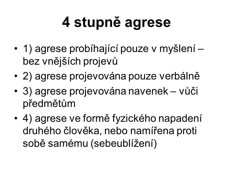 4 stupně agrese 1) agrese probíhající pouze v myšlení – bez vnějších projevů 2) agrese projevována pouze verbálně 3) agrese projevována navenek – vůči předmětům 4) agrese ve formě fyzického napadení druhého člověka, nebo namířena proti sobě samému (sebeublížení)