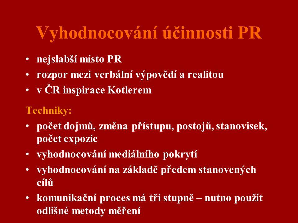 Vyhodnocování účinnosti PR nejslabší místo PR rozpor mezi verbální výpovědí a realitou v ČR inspirace Kotlerem Techniky: počet dojmů, změna přístupu,