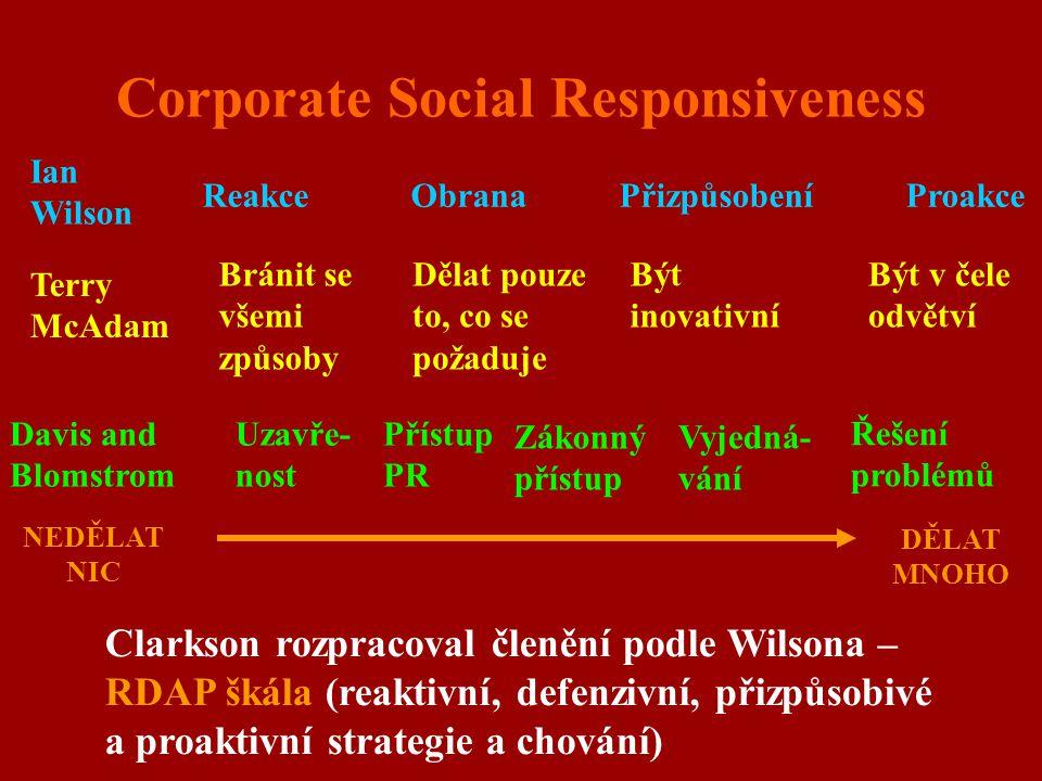 Corporate Social Responsiveness Ian Wilson ReakceObranaPřizpůsobení Proakce Bránit se všemi způsoby Terry McAdam Davis and Blomstrom Dělat pouze to, c