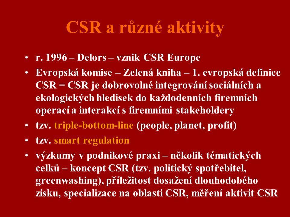 CSR a různé aktivity r. 1996 – Delors – vznik CSR Europe Evropská komise – Zelená kniha – 1. evropská definice CSR = CSR je dobrovolné integrování soc