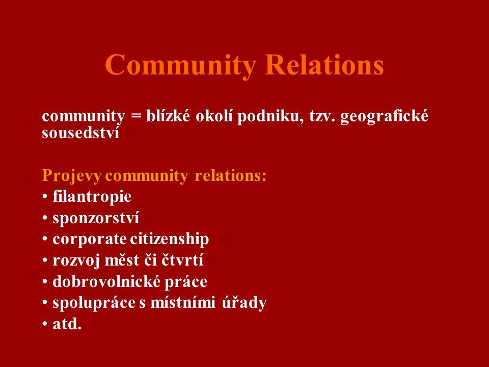 Community Relations community = blízké okolí podniku, tzv. geografické sousedství Projevy community relations: filantropie sponzorství corporate citiz