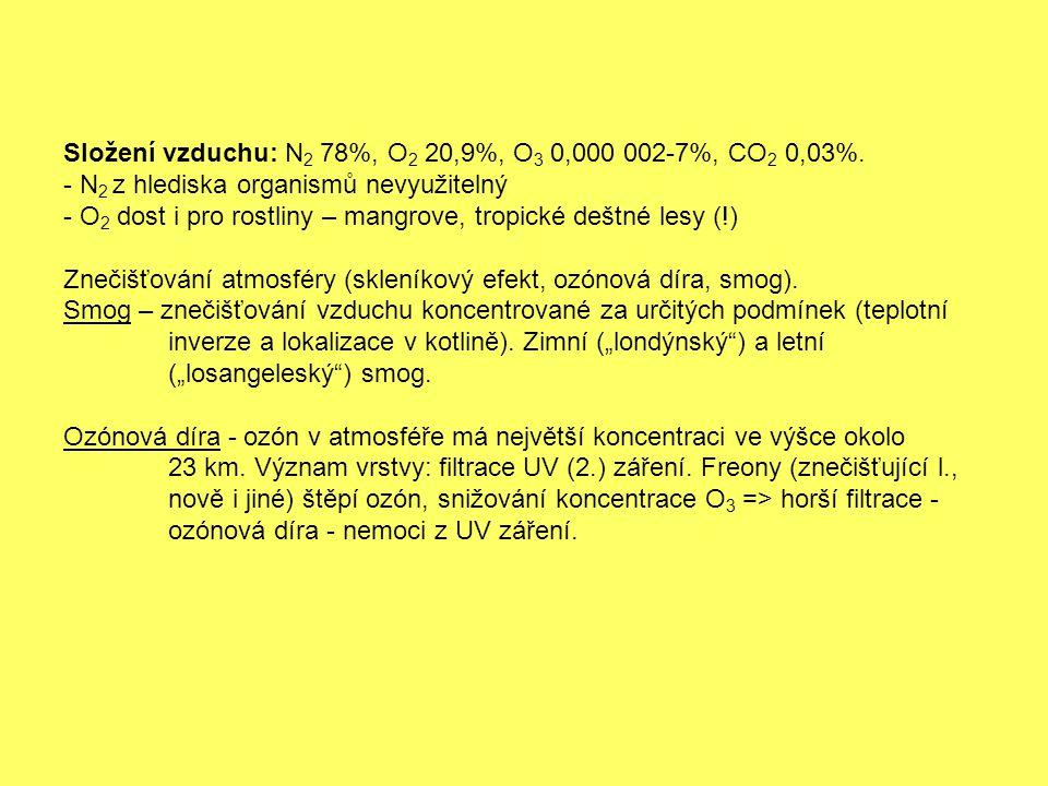 Složení vzduchu: N 2 78%, O 2 20,9%, O 3 0,000 002-7%, CO 2 0,03%. - N 2 z hlediska organismů nevyužitelný - O 2 dost i pro rostliny – mangrove, tropi