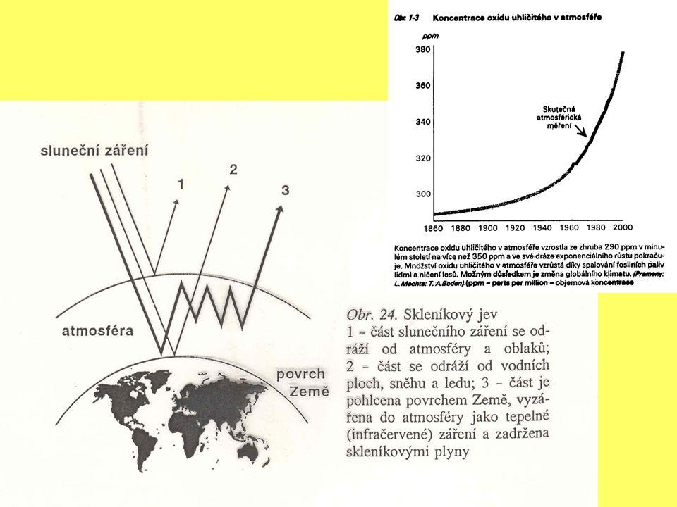 Zemědělství je druhým největším producentem skleníkových plynů Podle statistického úřadu Eurostat je zemědělství v Evropské unii po energetice druhým největším znečišťovatelem ovzduší skleníkovými plyny.