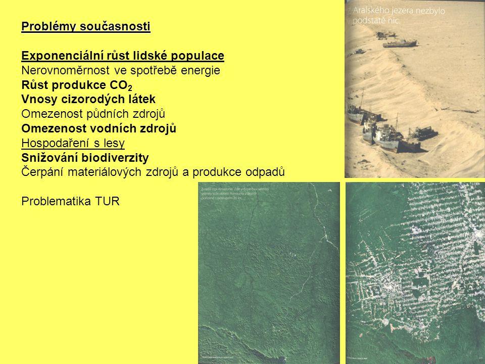 Problémy současnosti Exponenciální růst lidské populace Nerovnoměrnost ve spotřebě energie Růst produkce CO 2 Vnosy cizorodých látek Omezenost půdních