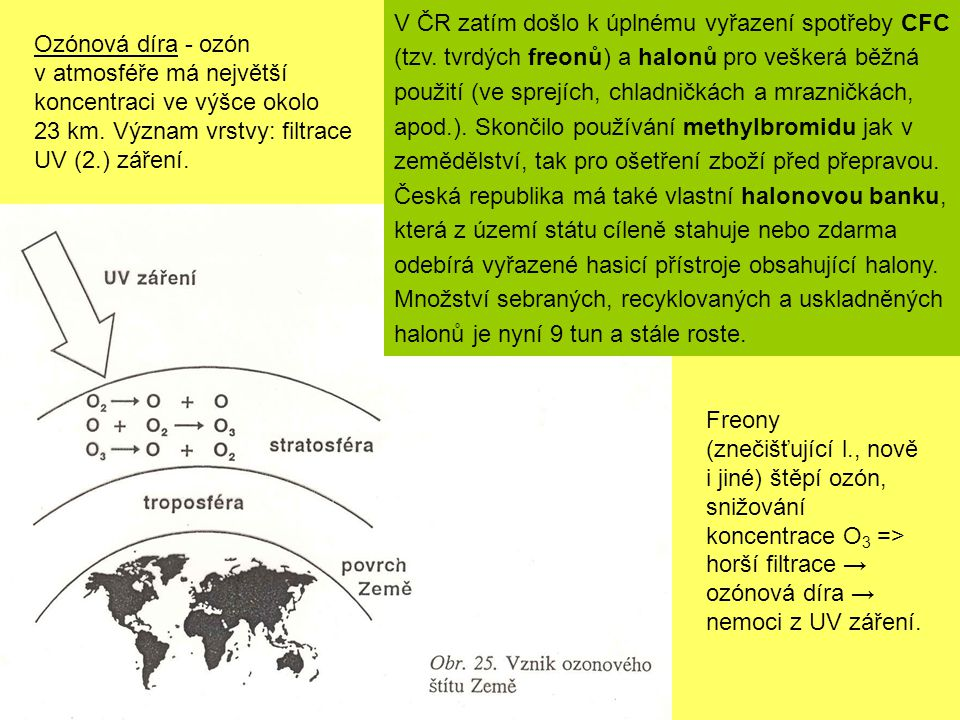 V ČR zatím došlo k úplnému vyřazení spotřeby CFC (tzv. tvrdých freonů) a halonů pro veškerá běžná použití (ve sprejích, chladničkách a mrazničkách, ap