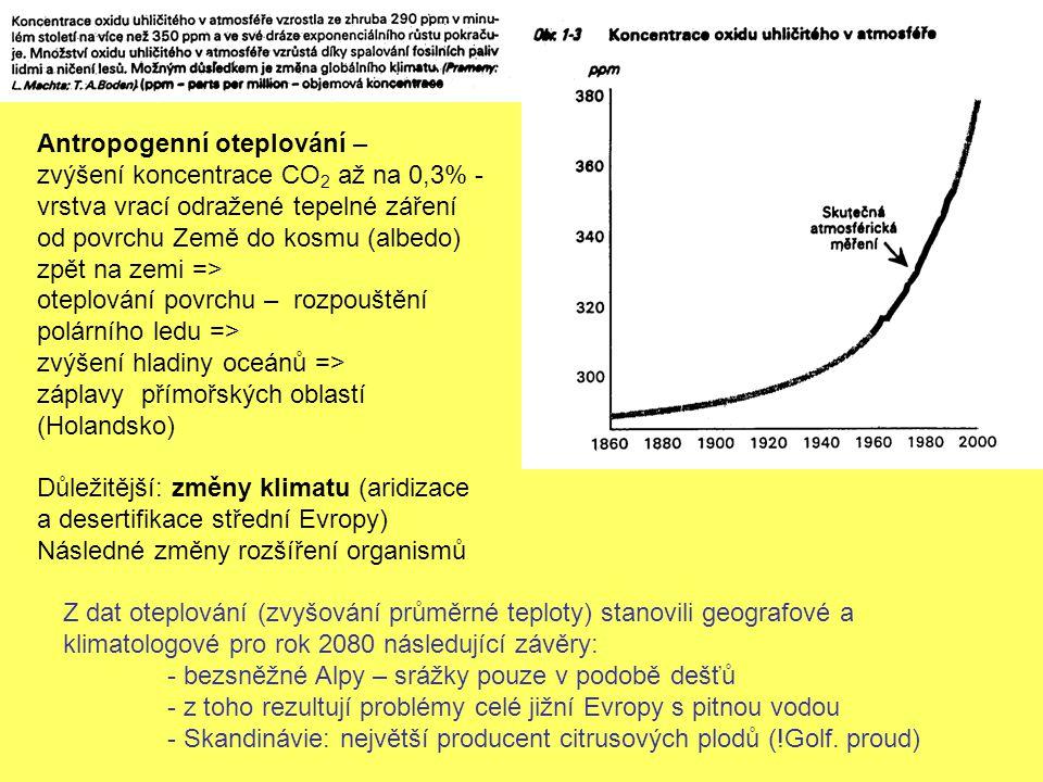 Antropogenní oteplování – zvýšení koncentrace CO 2 až na 0,3% - vrstva vrací odražené tepelné záření od povrchu Země do kosmu (albedo) zpět na zemi =>