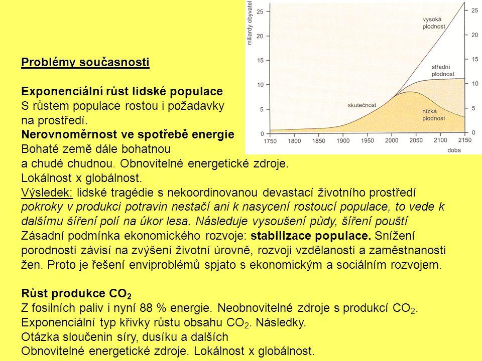 Problémy současnosti Exponenciální růst lidské populace S růstem populace rostou i požadavky na prostředí. Nerovnoměrnost ve spotřebě energie Bohaté z