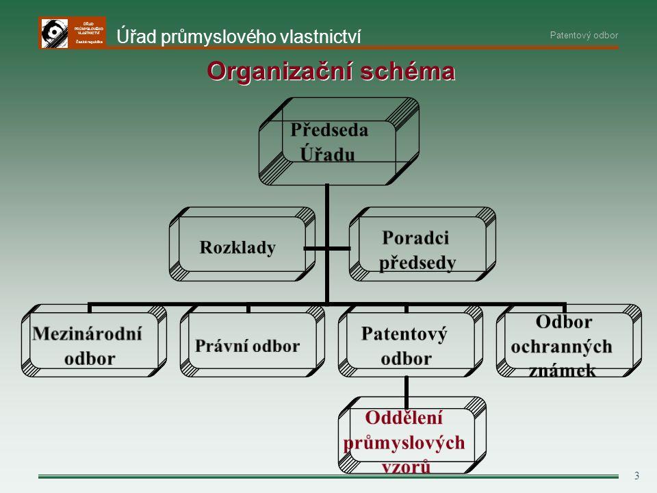 ÚŘAD PRŮMYSLOVÉHO VLASTNICTVÍ Česká republika 3 Organizační schéma Patentový odbor Předseda Úřadu Mezinárodní odbor Právní odbor Patentový odbor Odděl