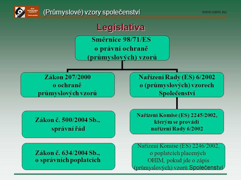 ÚŘAD PRŮMYSLOVÉHO VLASTNICTVÍ Česká republika Směrnice 98/71/ES o právní ochraně (průmyslových) vzorů Zákon 207/2000 o ochraně průmyslových vzorů Naří