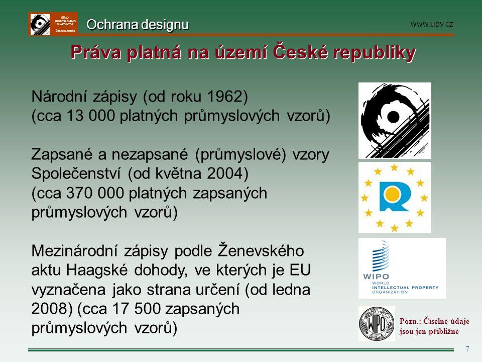 ÚŘAD PRŮMYSLOVÉHO VLASTNICTVÍ Česká republika ochrana od okamžiku podání přihlášky (průmyslového) vzoru Společenství 5 let ochrany až na celkových 25 let výlučné právo užívat a bránit třetím osobám v užívání ochrana pro celé území EU (27 států) jednotná registrace na jednom místě, za jeden poplatek, jedna správa vyčerpání práv na území EHS (Průmyslové) vzory společenství www.oami.eu Zapsaný (průmyslový) vzor Společenství - RCD