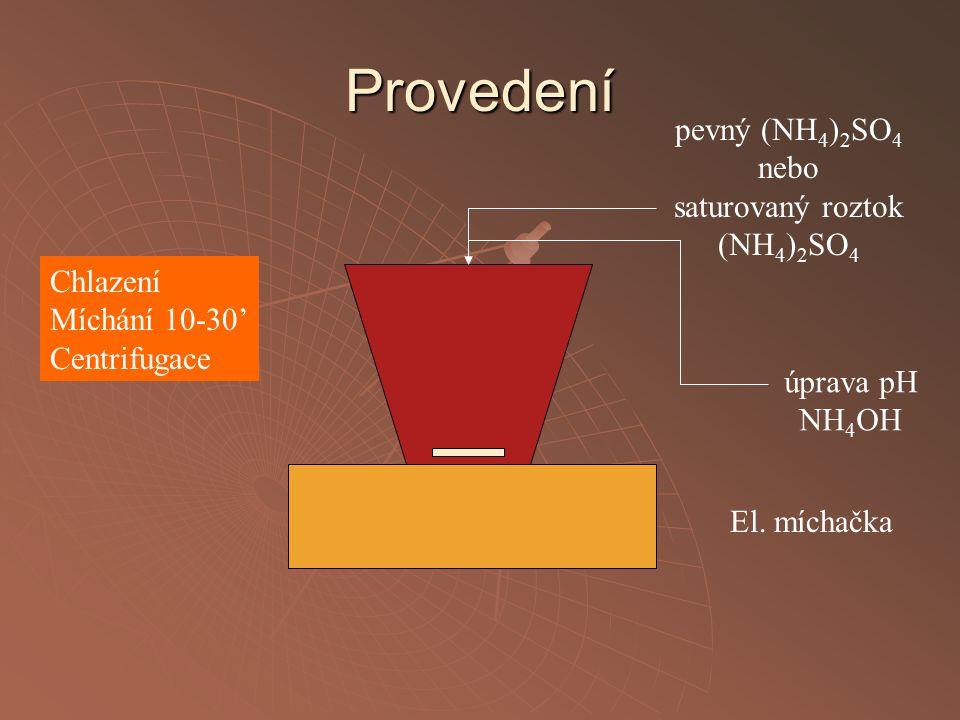 Provedení El. míchačka Chlazení Míchání 10-30' Centrifugace pevný (NH 4 ) 2 SO 4 nebo saturovaný roztok (NH 4 ) 2 SO 4 úprava pH NH 4 OH