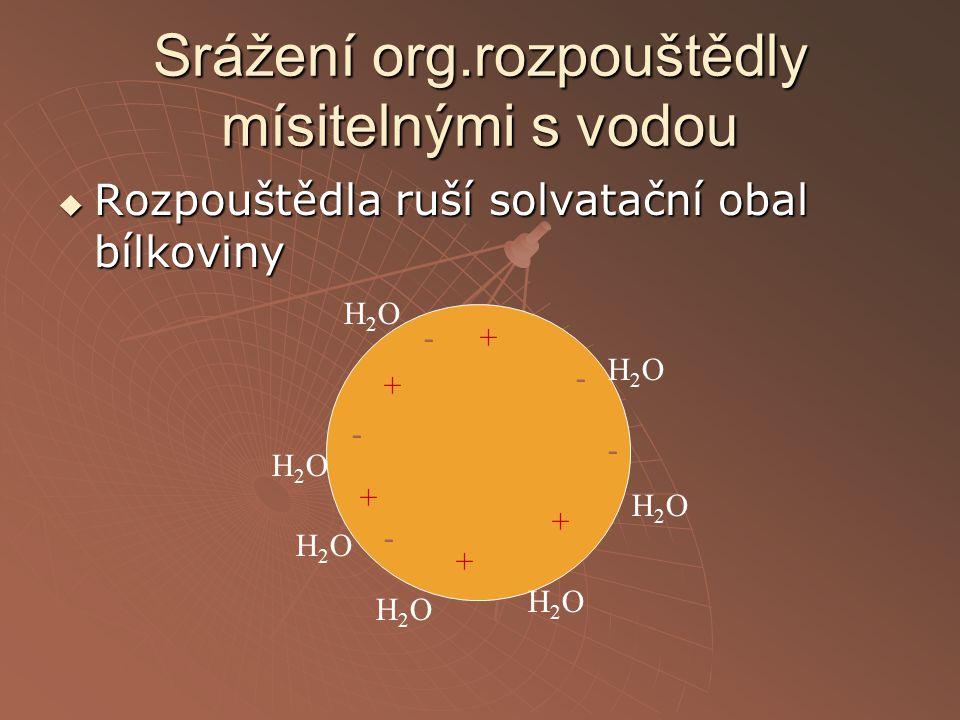Srážení org.rozpouštědly mísitelnými s vodou  Rozpouštědla ruší solvatační obal bílkoviny - - - - - + + + + + H2OH2O H2OH2O H2OH2O H2OH2O H2OH2O H2OH