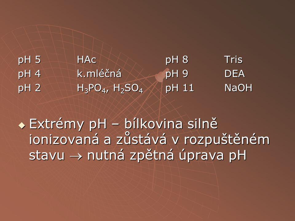 pH 5 HAcpH 8 Tris pH 4 k.mléčnápH 9DEA pH 2H 3 PO 4, H 2 SO 4 pH 11NaOH  Extrémy pH – bílkovina silně ionizovaná a zůstává v rozpuštěném stavu  nutn