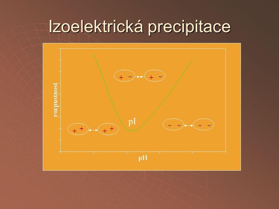 Izoelektrická precipitace pI + - + - ---- ++ ++