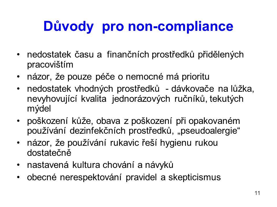 11 Důvody pro non-compliance nedostatek času a finančních prostředků přidělených pracovištím názor, že pouze péče o nemocné má prioritu nedostatek vho