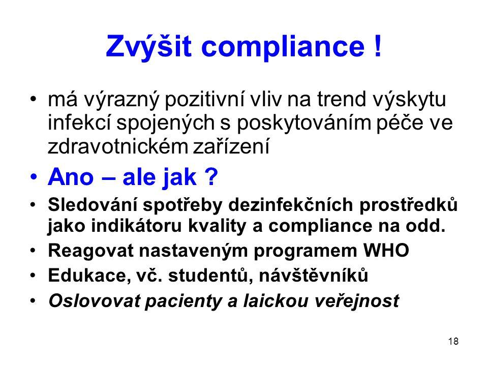 18 Zvýšit compliance ! má výrazný pozitivní vliv na trend výskytu infekcí spojených s poskytováním péče ve zdravotnickém zařízení Ano – ale jak ? Sled