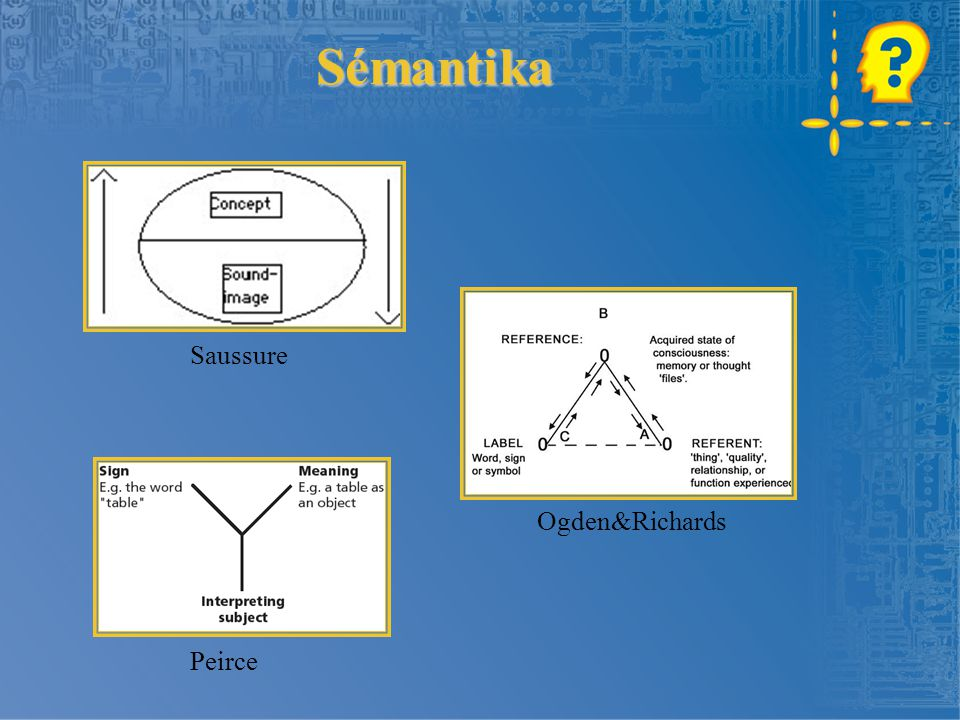 Sémantika Ogden&Richards Saussure Peirce