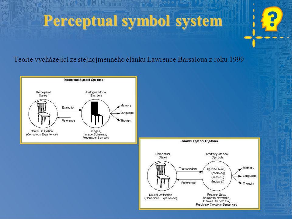 Perceptual symbol system Teorie vycházející ze stejnojmenného článku Lawrence Barsaloua z roku 1999