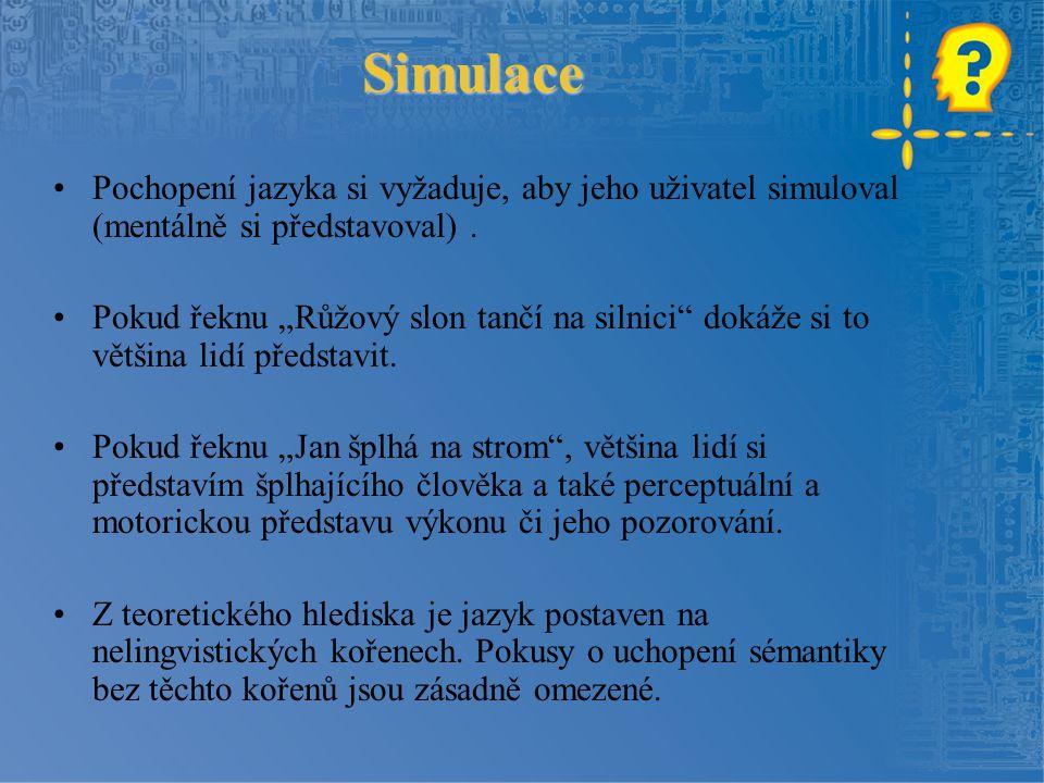 Simulace Pochopení jazyka si vyžaduje, aby jeho uživatel simuloval (mentálně si představoval).