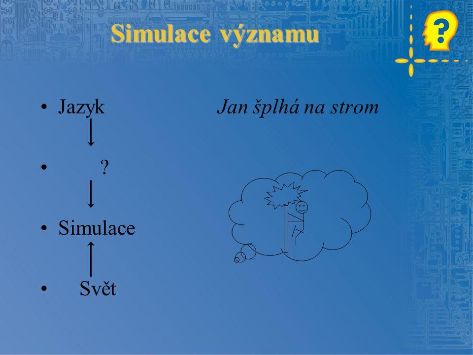 Simulace významu Jazyk Jan šplhá na strom Simulace Svět