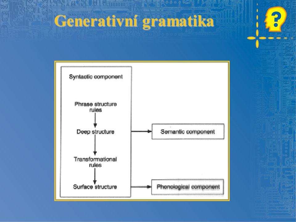 Generativní gramatika