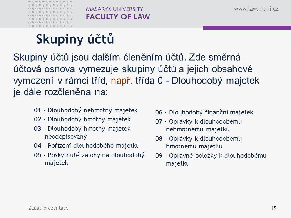 www.law.muni.cz Zápatí prezentace20 Syntetický účet Syntetický účet je třímístný kód, který dále druhově rozčleňuje skupiny účtů.
