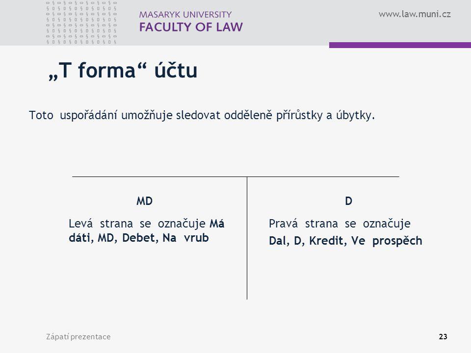 www.law.muni.cz Zápatí prezentace24 Účty aktivní a pasivní Aktiva – vykazují počáteční stav, přírůstky a konečný zůstatek na levé straně a úbytky na pravé straně.
