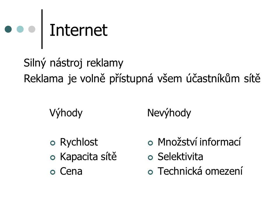 Internet Výhody Rychlost Kapacita sítě Cena Nevýhody Množství informací Selektivita Technická omezení Silný nástroj reklamy Reklama je volně přístupná všem účastníkům sítě