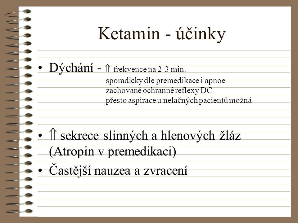 Ketamin - účinky Dýchání -  frekvence na 2-3 min. sporadicky dle premedikace i apnoe zachované ochranné reflexy DC přesto aspirace u nelačných pacien