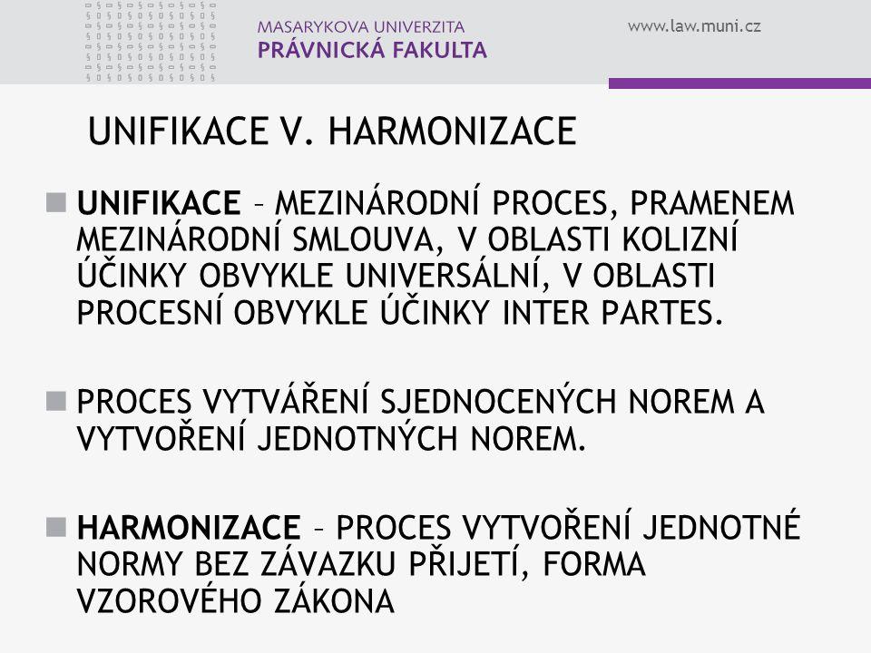 www.law.muni.cz UNIFIKACE V. HARMONIZACE UNIFIKACE – MEZINÁRODNÍ PROCES, PRAMENEM MEZINÁRODNÍ SMLOUVA, V OBLASTI KOLIZNÍ ÚČINKY OBVYKLE UNIVERSÁLNÍ, V