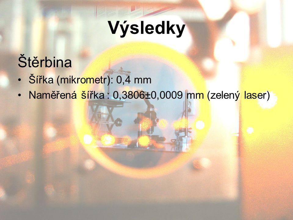 Výsledky Štěrbina Šířka (mikrometr): 0,4 mm Naměřená šířka : 0,3806±0,0009 mm (zelený laser)