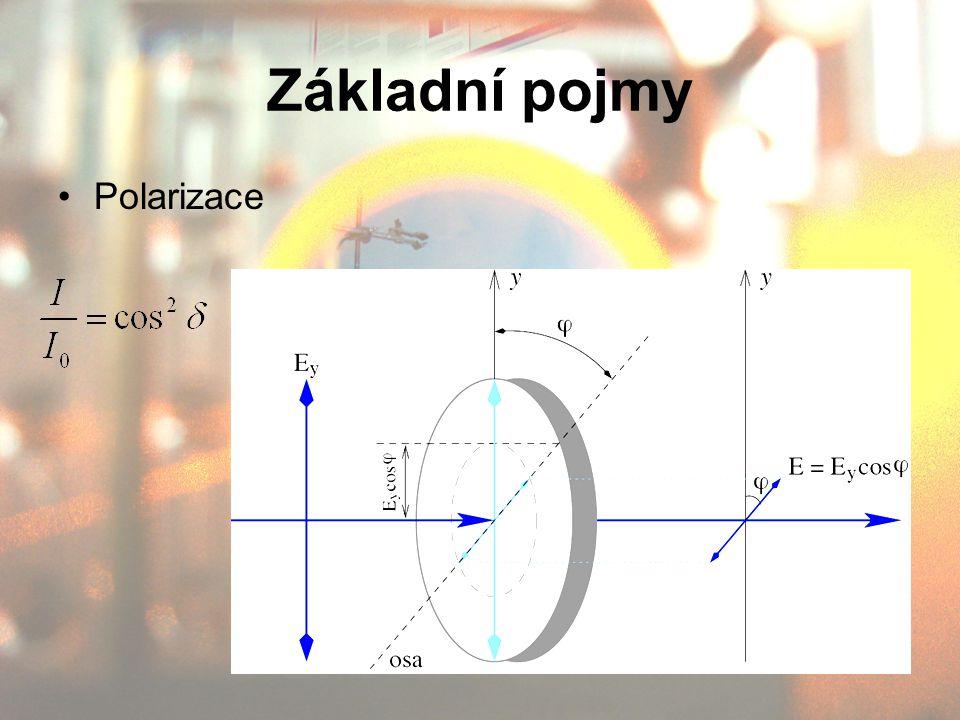 Cíl práce Experimentálně změřit λ Změřit šířku štěrbiny a kruhového otvoru Ověření polarizace laserového záření
