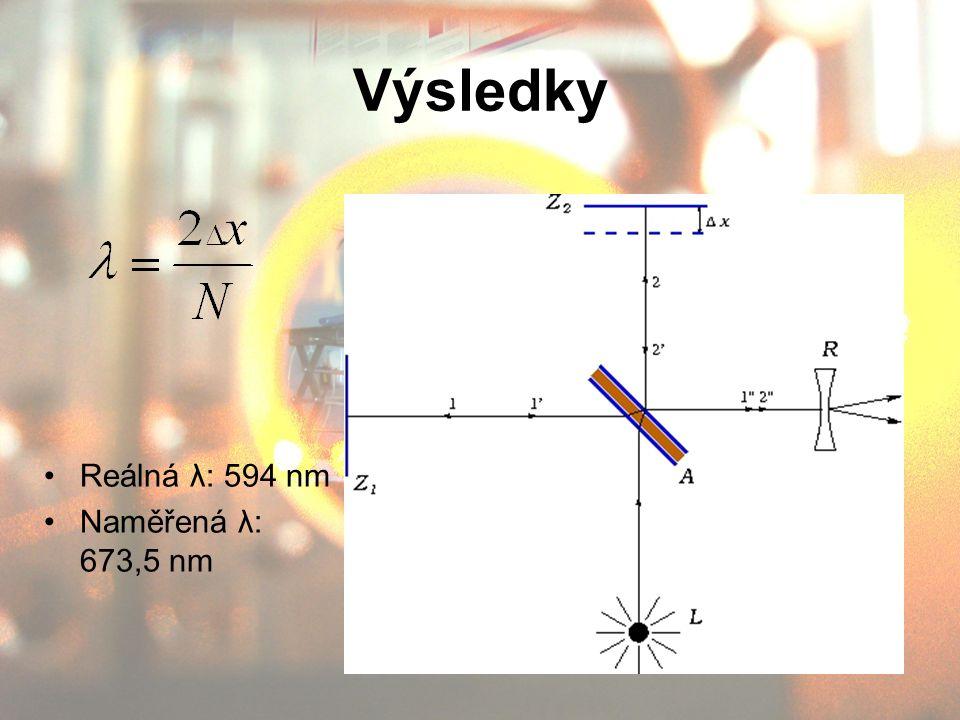 Výsledky Reálná λ: 594 nm Naměřená λ: 673,5 nm