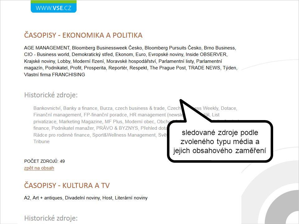 sledované zdroje podle zvoleného typu média a jejich obsahového zaměření