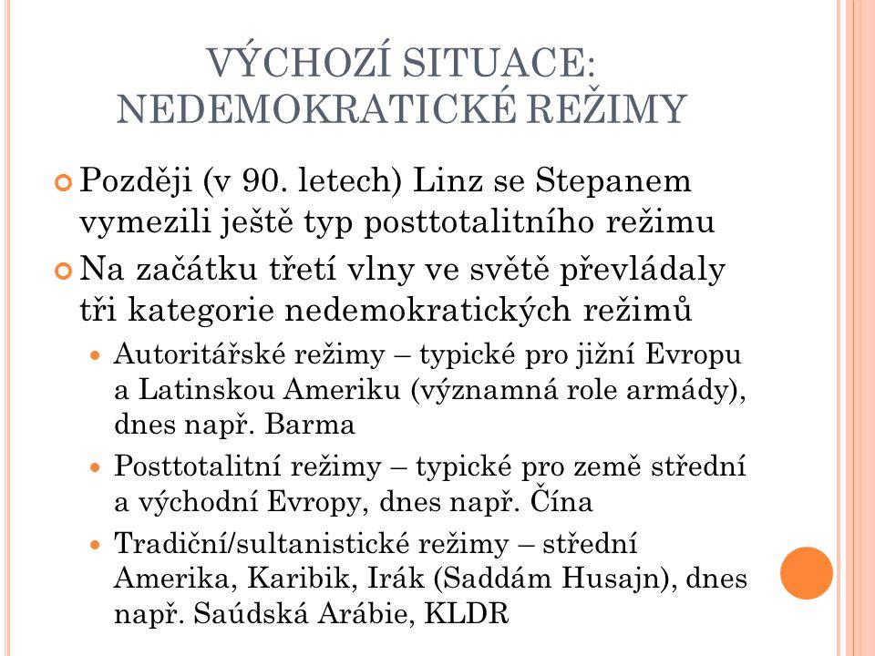 VÝCHOZÍ SITUACE: NEDEMOKRATICKÉ REŽIMY Později (v 90. letech) Linz se Stepanem vymezili ještě typ posttotalitního režimu Na začátku třetí vlny ve svět